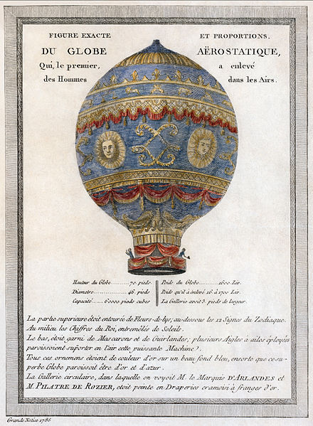 Picture-of-http://www.jetrequest.com/2JRAircraftPictures/Aircraft%20Pictures/Aerostatic_Globe_Montgolfier_Brothers_Balloon_1783.jpg-Aircraft gallery